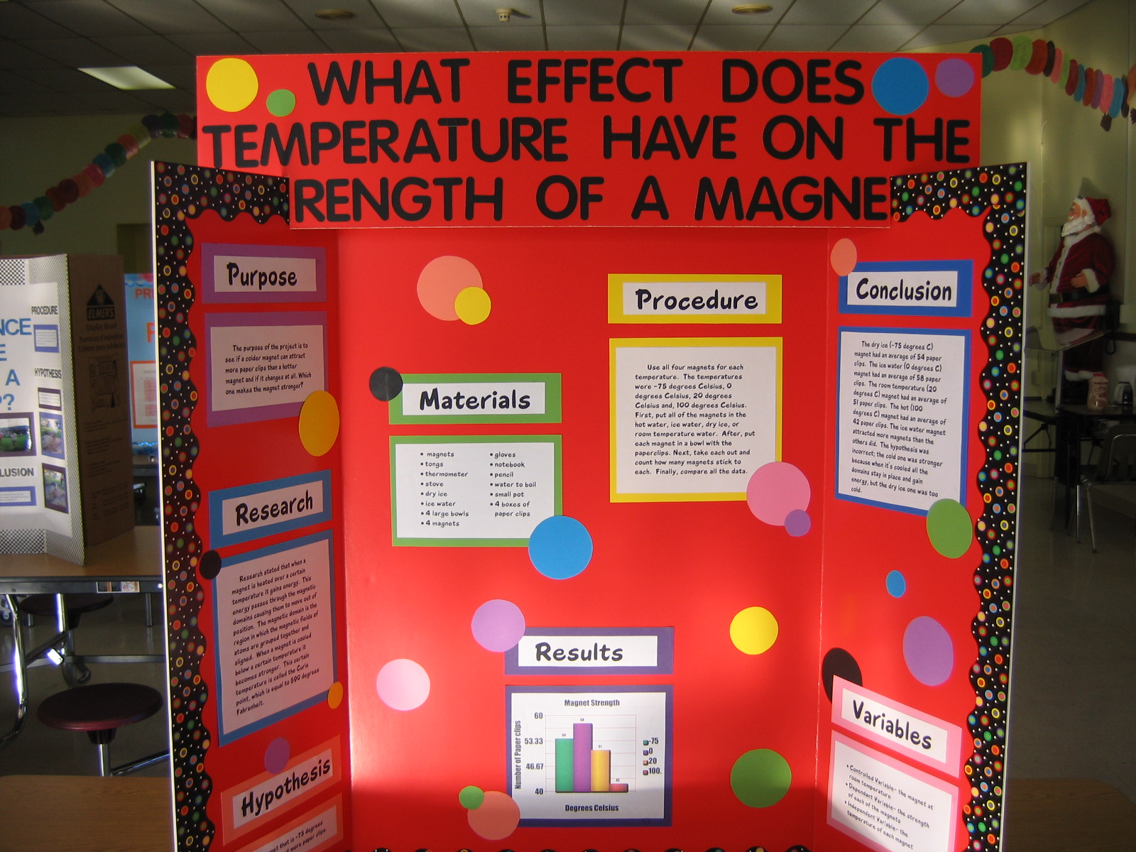 Magnet science fair projects