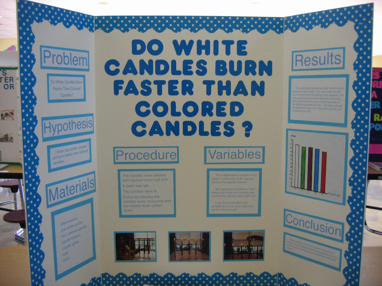 Do White Candles Burn Faster Than Colored Candles?