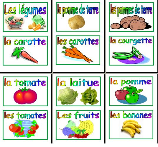 French cuisine for Cuisine vocabulary