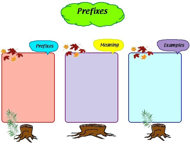 Root words suffixes prefixes – Suffix and Prefix Worksheets
