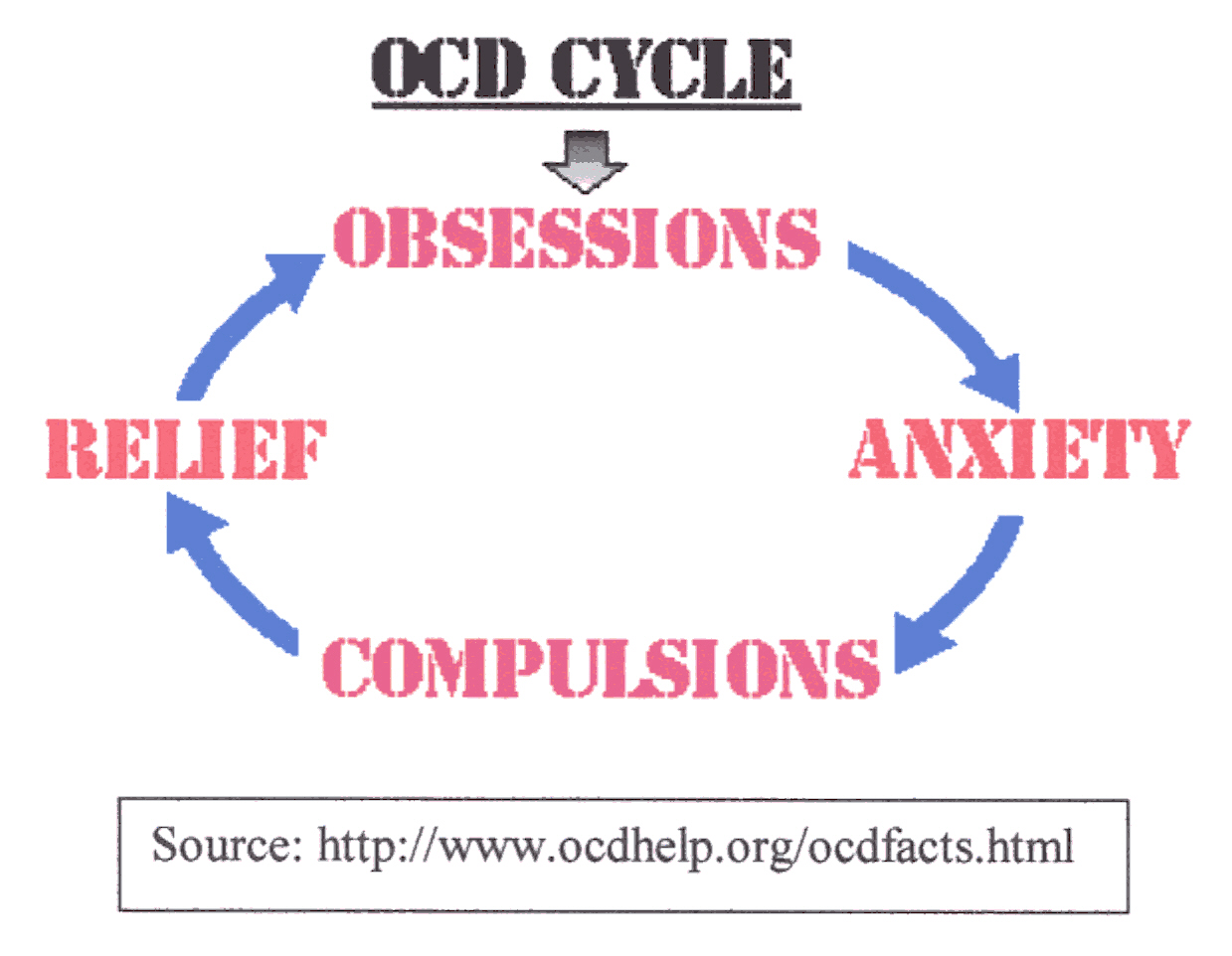 obsessive compulsive disorder should be considered a mental illness Obsessive compulsive disorder (ocd) search our free adaa member directory of licensed mental health providers who specialize in anxiety disorders.